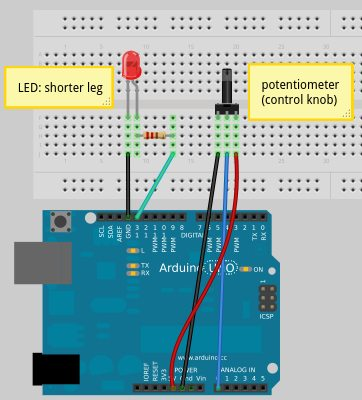 hook up potentiometer arduino Contents introduction further description and encoder waveform incremental rotary encoders, explained, illustrated and exemplified both operating modes are.