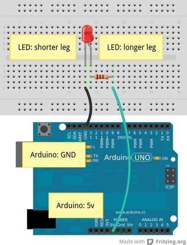 Leds why use resistors with Resistors with