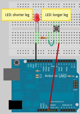 arduino pushbutton. Black Bedroom Furniture Sets. Home Design Ideas