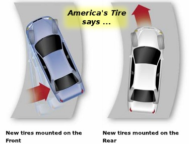[What America's Tire claims will happen]